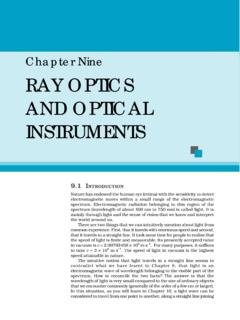 Chapter Nine RAY OPTICS AND OPTICAL INSTRUMENTS