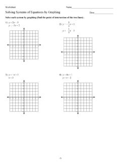 Solving Systems of Equations by Graphing - RPDP