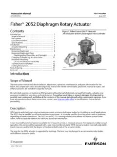 Fisher 2052 Diaphragm Rotary Actuator - Emerson Electric