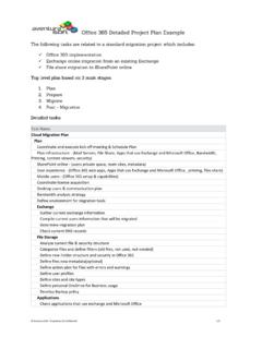 Office 365 Detailed Project Plan Example - Aventura Soft
