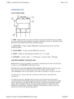 Hydrotek Valves Instructions Page 1 of 6 - …