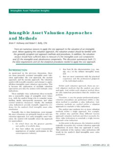 Intangible Asset Valuation Approaches