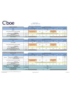 Cboe Exchange, Inc. Fees Schedule - August 31, 2018