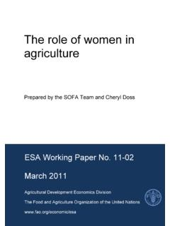 The Role of Women in Agriculture