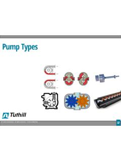 Pump Types - Tuthill Pump