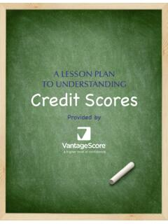 A LESSON PLAN TO UNDERSTANDING Credit Scores
