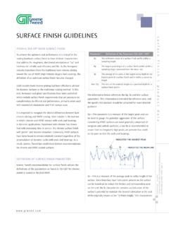 SURFACE FINISH GUIDELINES