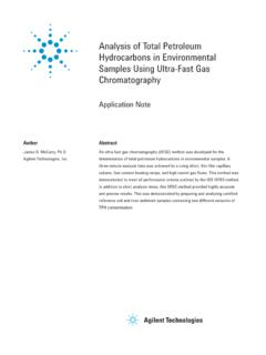 Analysis of Total Petroleum Hydrocarbons in Environmental ...