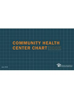 COMMUNITY HEALTH CENTER CHART - nachc.org