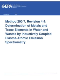 Method 200.7, Revision 4.4: Determination of Metals …