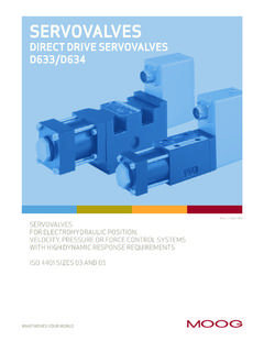 Direct Drive Servo Valves D633 and D634 Series - …