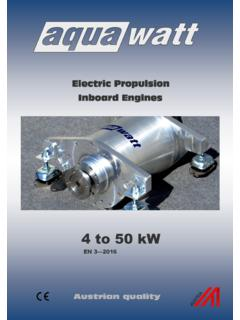 Electric Propulsion Inboard Engines - aquawatt