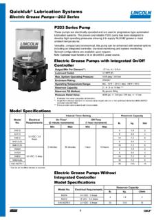 Quicklub Lubrication Systems - Lincoln Industrial