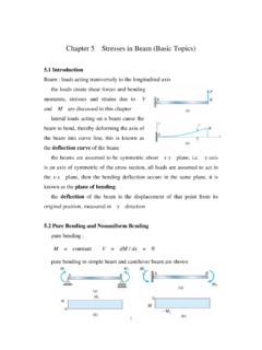 Chapter 5 Stresses in Beam (Basic Topics) - 首頁