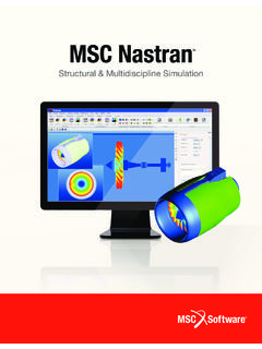 MSC Nastran is Engineered for You