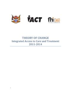 THEORY OF CHANGE - FHI 360