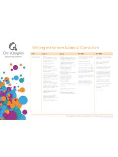 Writing in the new National Curriculum - …