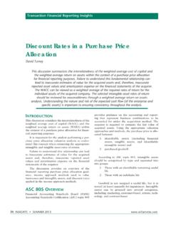 Discount Rates in a Purchase Price Allocation