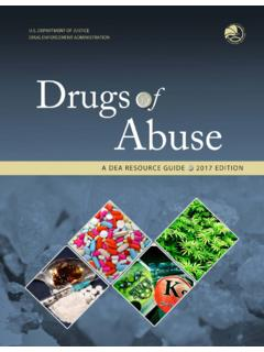 Drugs of Abuse (2017 Edition) - Get Smart About Drugs