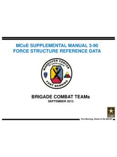 MCoE SUPPLEMENTAL MANUAL 3-90 FORCE STRUCTURE …