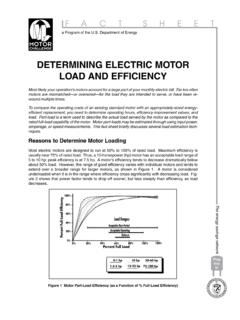 Determining Electric Motor Load and Efficiency