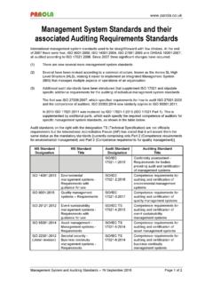 Management System and Auditing Standards - …