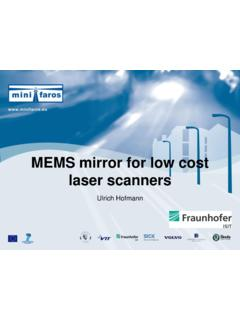 MEMS mirror for low cost laser scanners - MINIFAROS
