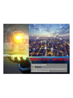 SMART CITY INITIATIVES