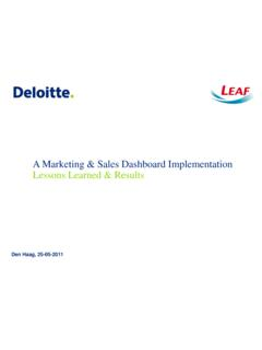 A Marketing & Sales Dashboard Implementation Lessons ...