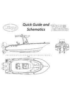 Quick Guide and Schematics - Key West Boats Inc