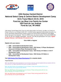 USA Hockey Central District National Select Camp & Central ...