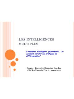 Les intelligences multiples - ac-grenoble.fr