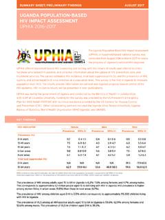 UGANDA POPULATION-BASED HIV IMPACT ASSESSMENT …