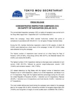 CONCENTRATED INSPECTION CAMPAIGN (CIC) ON SAFETY …