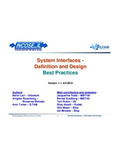 System Interfaces - Definition and Design Best Practices