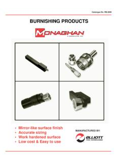 BURNISHING PRODUCTS - Monaghan Tooling Group