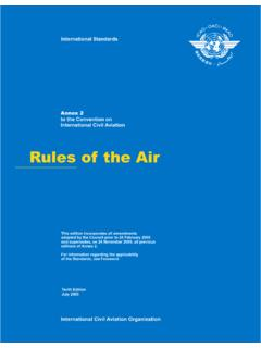 Rules of the Air - International Civil Aviation …