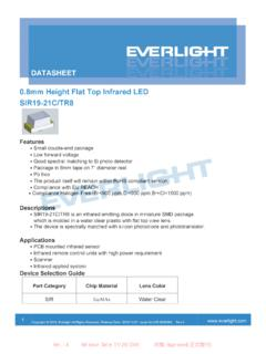 0.8mm Height Flat Top Infrared LED SIR19-21C/TR8
