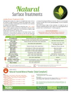 Surface Treatments - Kobo-Home