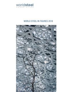 WORLD STEEL IN FIGURES 2018