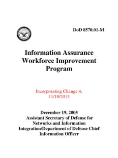 Information Assurance Workforce Improvement …