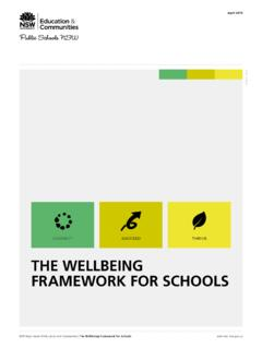 The Wellbeing Framework for schools - education.nsw.gov.au