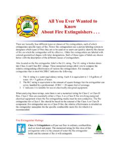 All You Ever Wanted to Know About Fire Extinguishers