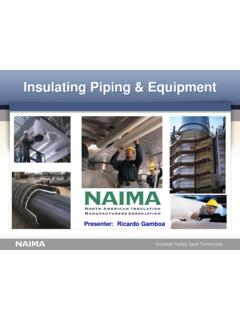 Insulating Piping & Equipment - OHIOMFG