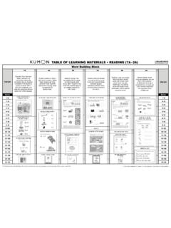 TABLE OF LEARNING MATERIALS • READING (7A~2A) …