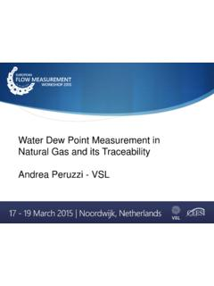 Water Dew Point Measurement in Natural Gas and its ...