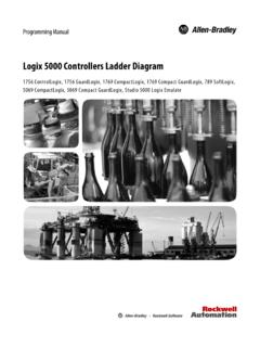 Logix 5000 Controllers Ladder Diagram Programming …