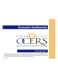 Economic Dashboards - OCERS