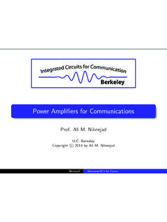 Power Amplifiers for Communications