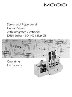 Servo- and Proportional Control Valves with …